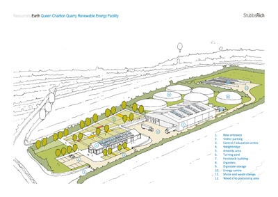 Reorganics proposed anaerobic digestion plant